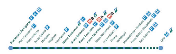 Rome Fiumicino Airport FR1 Train Map